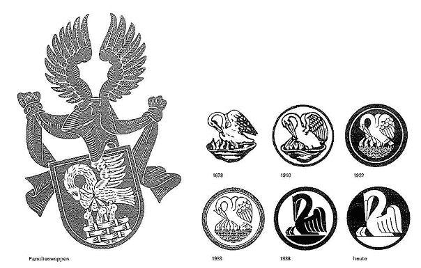 Evolucion logos Pelikan