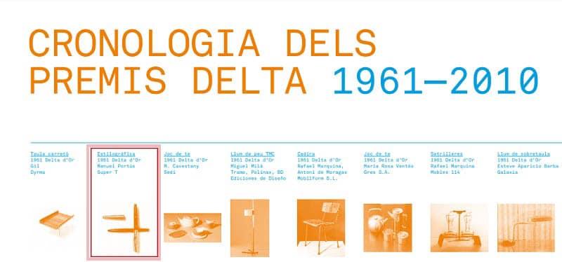 Premis Delta Disseny Super T Olimpia 1961